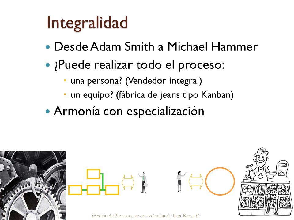 Gestión de Procesos, www.evolucion.cl, Juan Bravo C. Desde Adam Smith a Michael Hammer ¿Puede realizar todo el proceso: una persona? (Vendedor integra