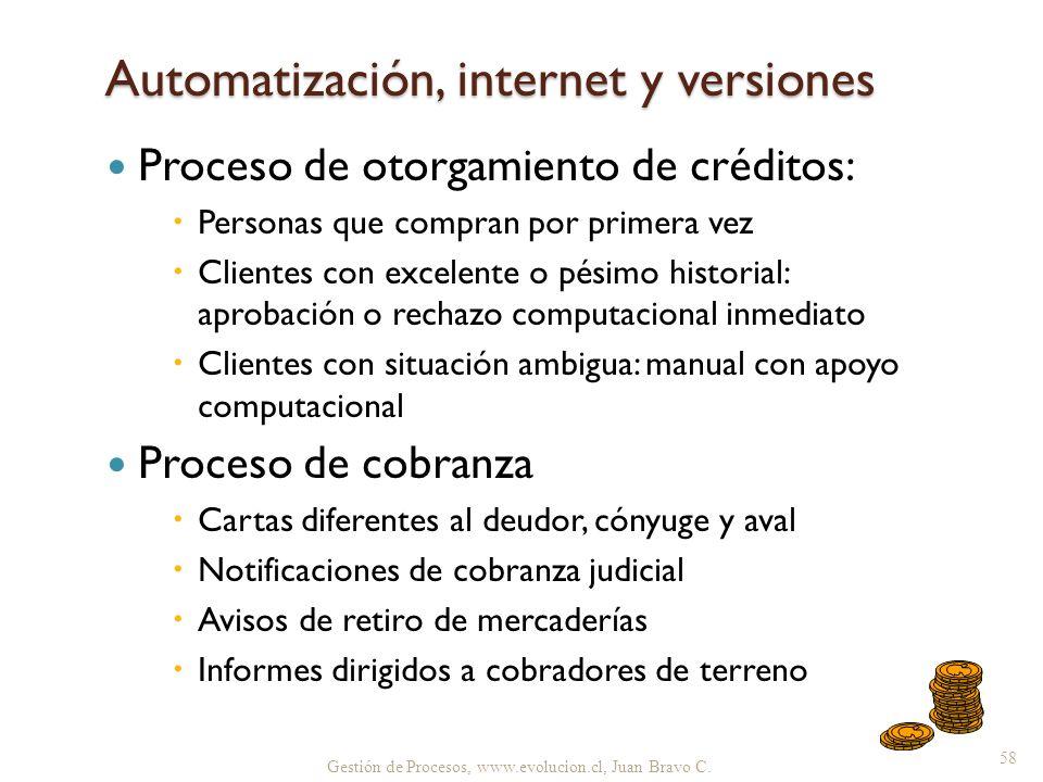 Automatización, internet y versiones Proceso de otorgamiento de créditos: Personas que compran por primera vez Clientes con excelente o pésimo histori