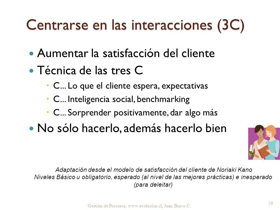 Gestión de Procesos, www.evolucion.cl, Juan Bravo C. Centrarse en las interacciones (3C) Aumentar la satisfacción del cliente Técnica de las tres C C.