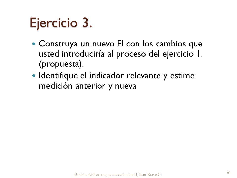 Gestión de Procesos, www.evolucion.cl, Juan Bravo C. Ejercicio 3. Construya un nuevo FI con los cambios que usted introduciría al proceso del ejercici