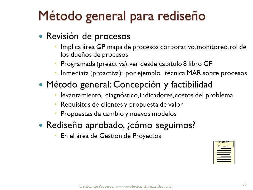 Gestión de Procesos, www.evolucion.cl, Juan Bravo C. Método general para rediseño Revisión de procesos Implica área GP mapa de procesos corporativo, m