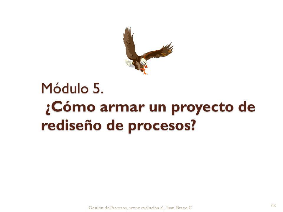 Gestión de Procesos, www.evolucion.cl, Juan Bravo C. Módulo 5. ¿Cómo armar un proyecto de rediseño de procesos? 68