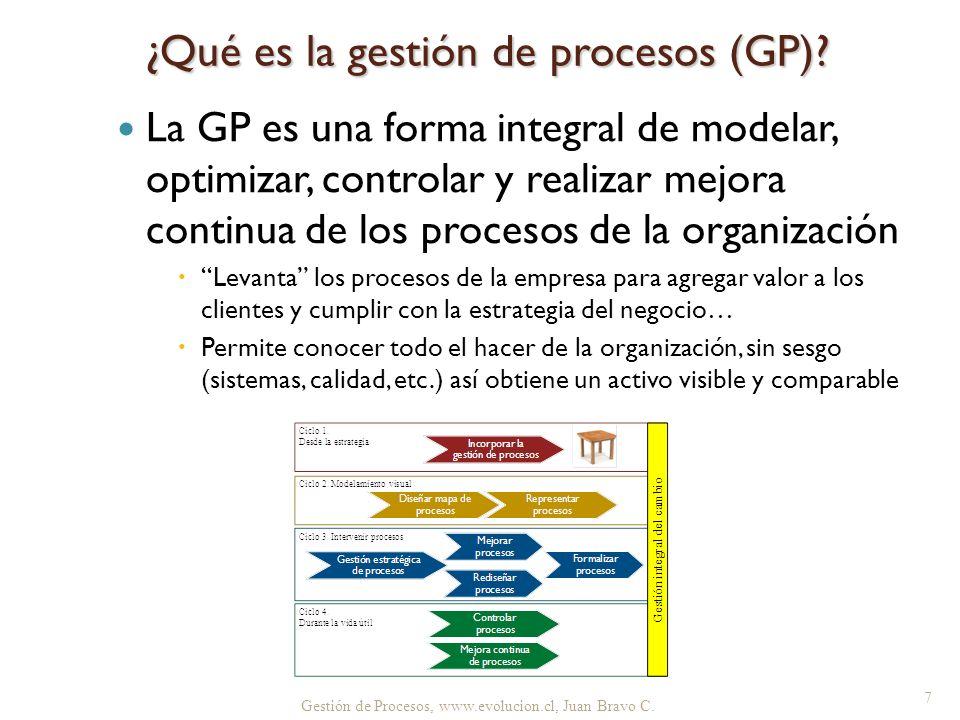 ¿Qué es la gestión de procesos (GP)? La GP es una forma integral de modelar, optimizar, controlar y realizar mejora continua de los procesos de la org
