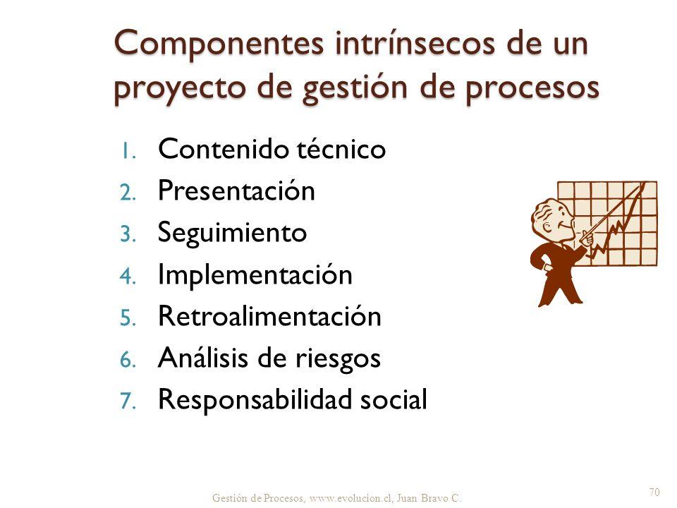 Gestión de Procesos, www.evolucion.cl, Juan Bravo C. Componentes intrínsecos de un proyecto de gestión de procesos 1. Contenido técnico 2. Presentació