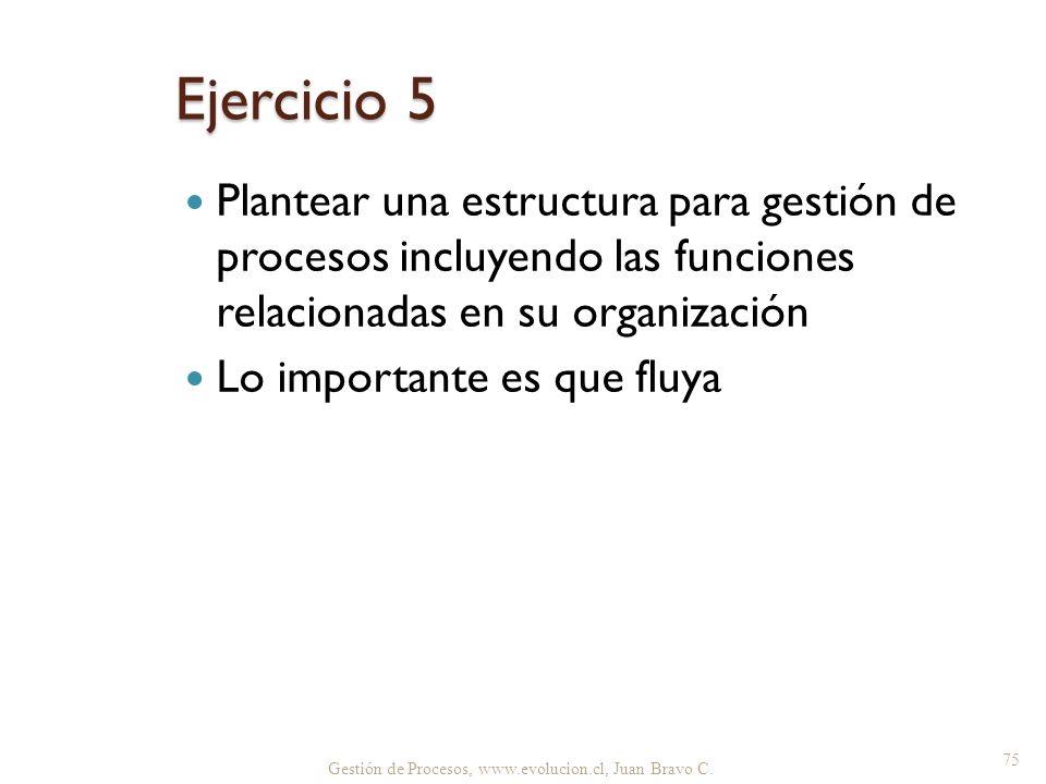 Gestión de Procesos, www.evolucion.cl, Juan Bravo C. Ejercicio 5 Plantear una estructura para gestión de procesos incluyendo las funciones relacionada