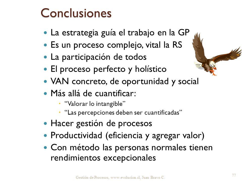 Gestión de Procesos, www.evolucion.cl, Juan Bravo C. Conclusiones La estrategia guía el trabajo en la GP Es un proceso complejo, vital la RS La partic