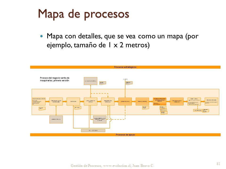 Mapa de procesos Mapa con detalles, que se vea como un mapa (por ejemplo, tamaño de 1 x 2 metros) Gestión de Procesos, www.evolucion.cl, Juan Bravo C.
