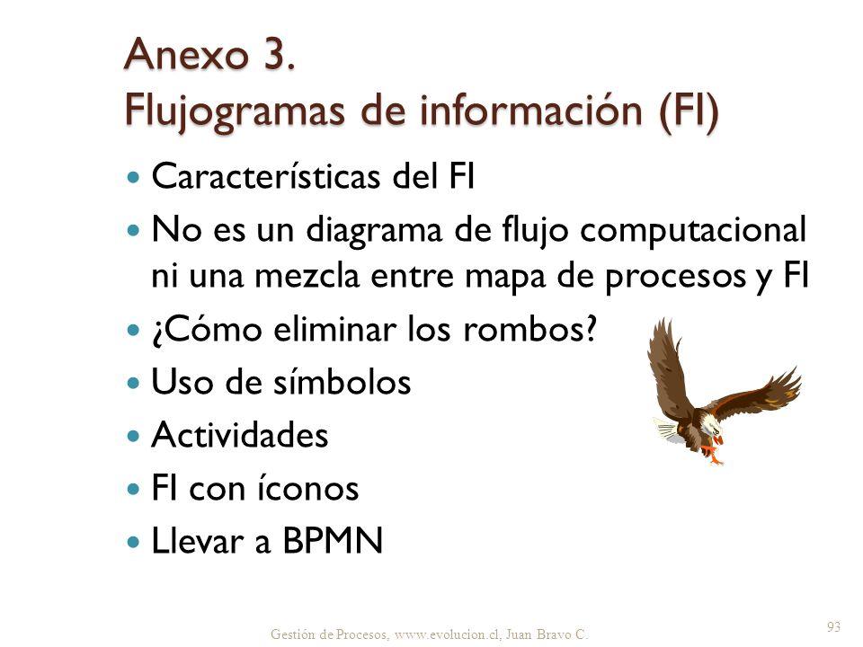 Gestión de Procesos, www.evolucion.cl, Juan Bravo C. Anexo 3. Flujogramas de información (FI) Características del FI No es un diagrama de flujo comput