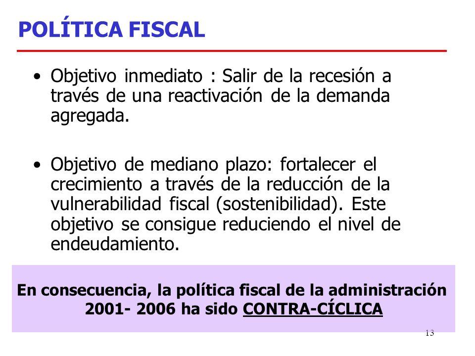 13 POLÍTICA FISCAL Objetivo inmediato : Salir de la recesión a través de una reactivación de la demanda agregada.