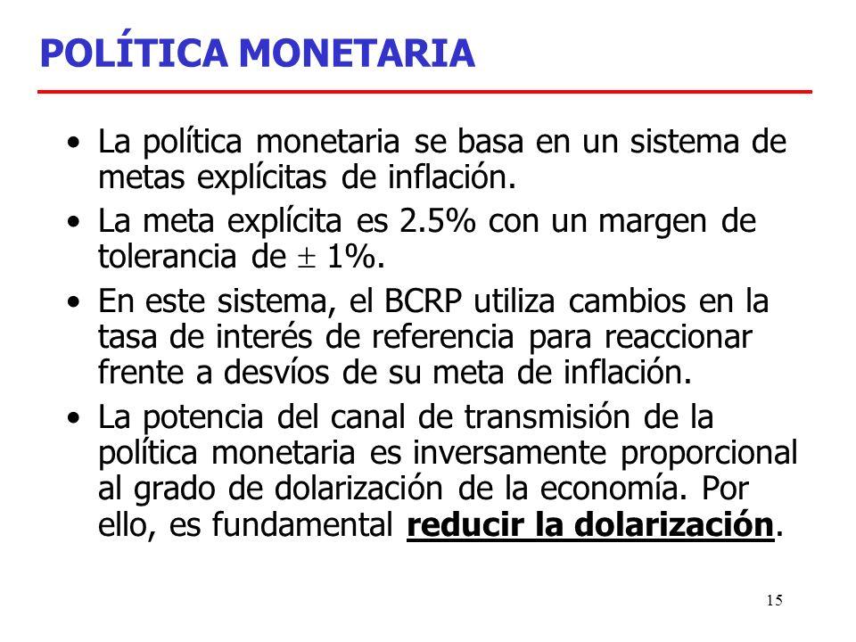 15 POLÍTICA MONETARIA La política monetaria se basa en un sistema de metas explícitas de inflación.