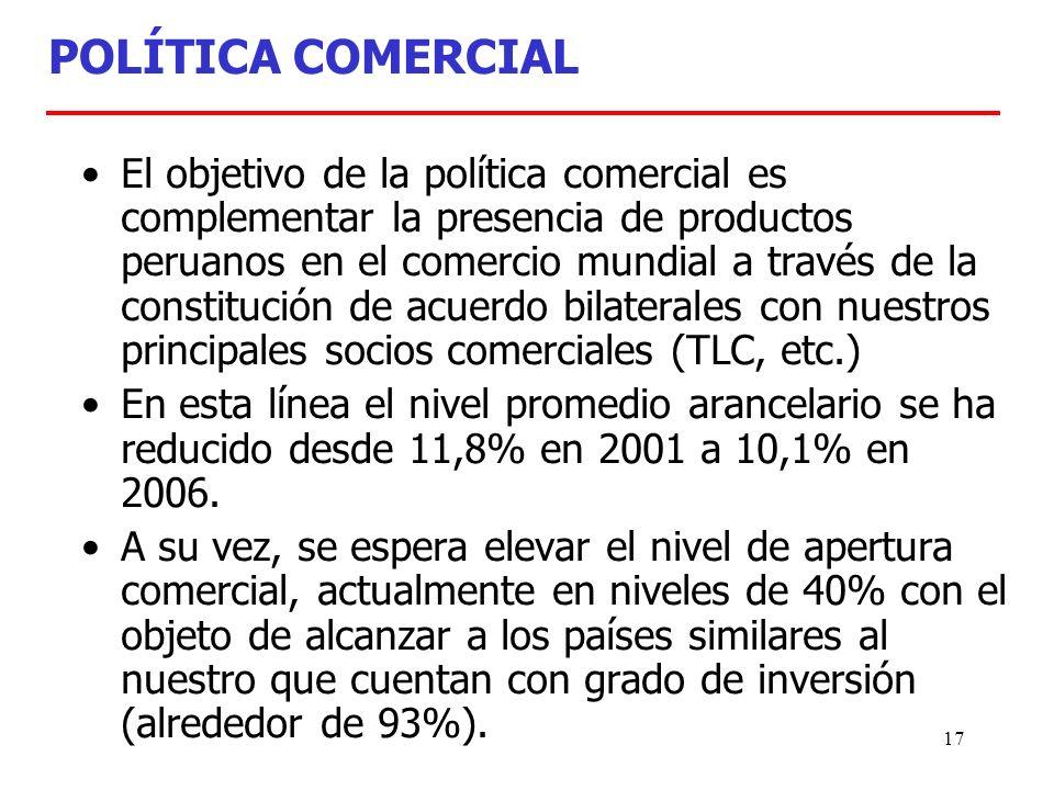 17 POLÍTICA COMERCIAL El objetivo de la política comercial es complementar la presencia de productos peruanos en el comercio mundial a través de la constitución de acuerdo bilaterales con nuestros principales socios comerciales (TLC, etc.) En esta línea el nivel promedio arancelario se ha reducido desde 11,8% en 2001 a 10,1% en 2006.