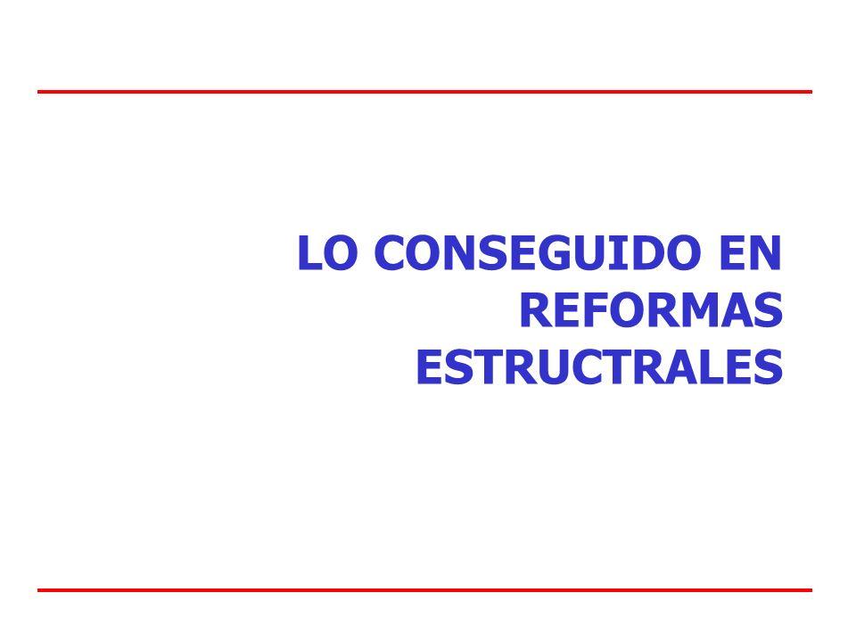 LO CONSEGUIDO EN REFORMAS ESTRUCTRALES