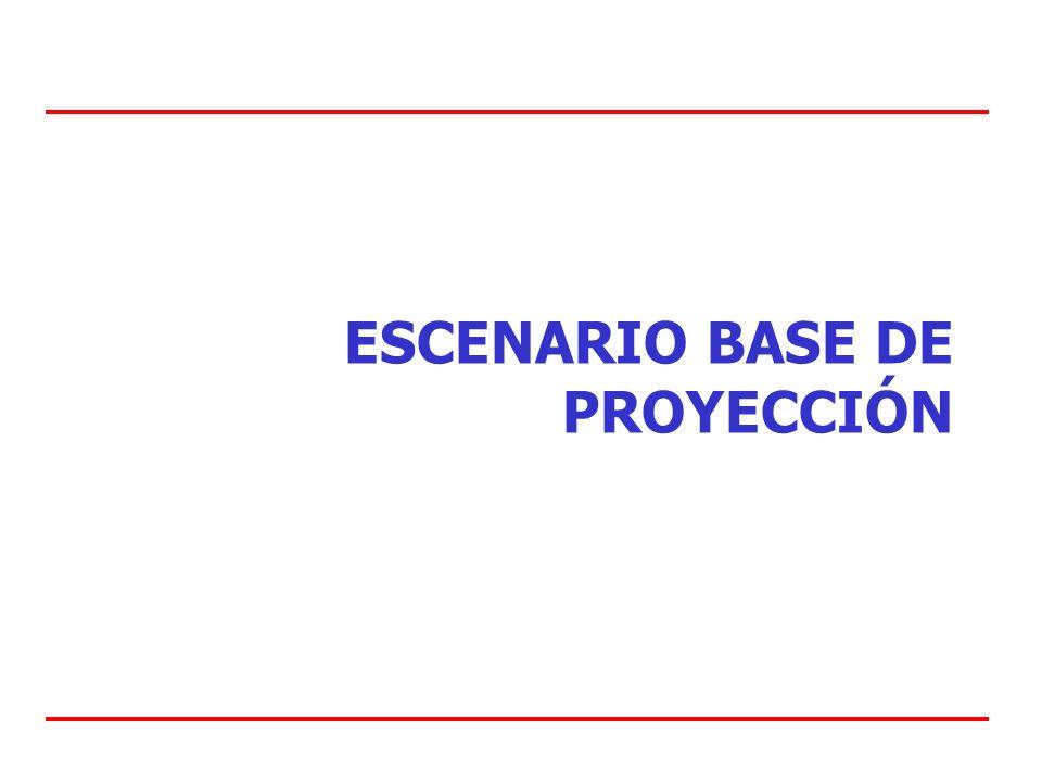ESCENARIO BASE DE PROYECCIÓN