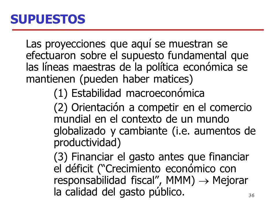 36 Las proyecciones que aquí se muestran se efectuaron sobre el supuesto fundamental que las líneas maestras de la política económica se mantienen (pueden haber matices) (1) Estabilidad macroeconómica (2) Orientación a competir en el comercio mundial en el contexto de un mundo globalizado y cambiante (i.e.