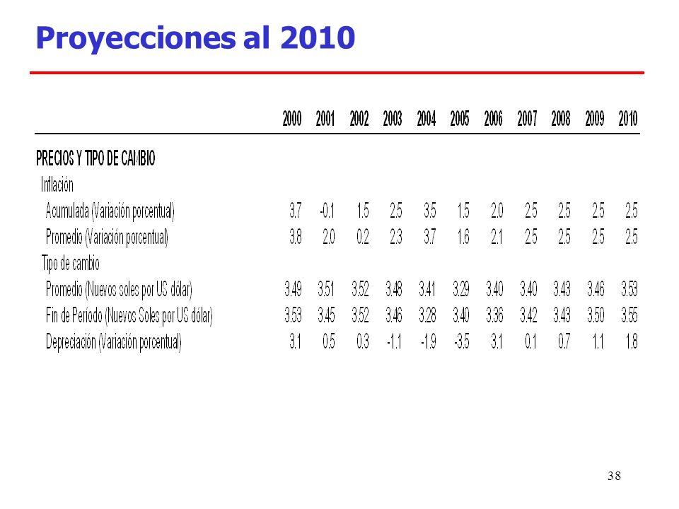 38 Proyecciones al 2010