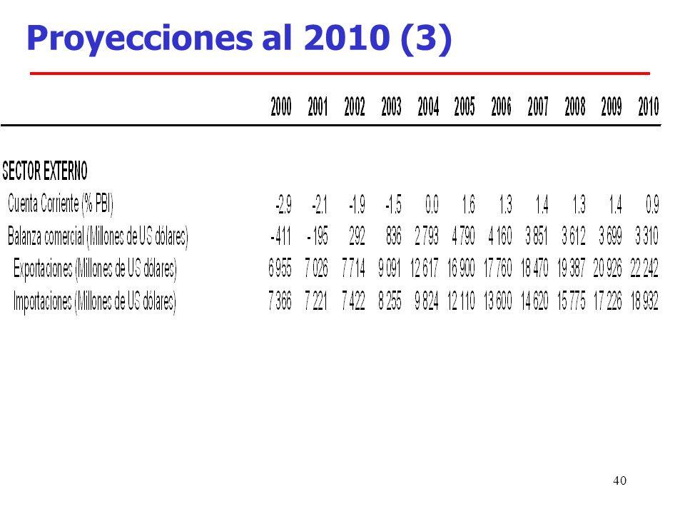 40 Proyecciones al 2010 (3)