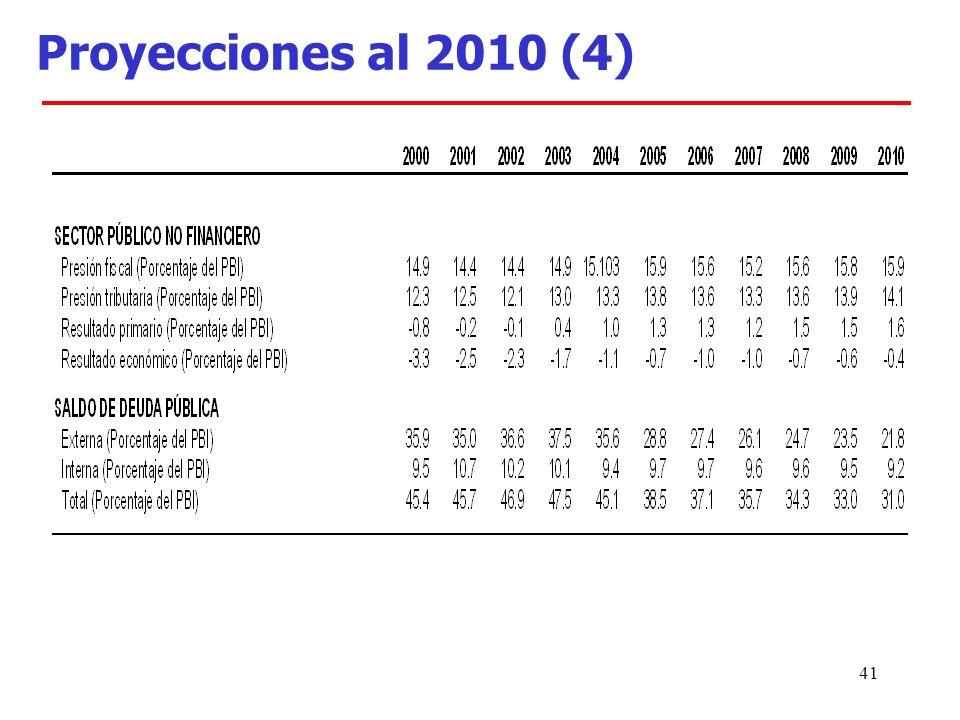 41 Proyecciones al 2010 (4)