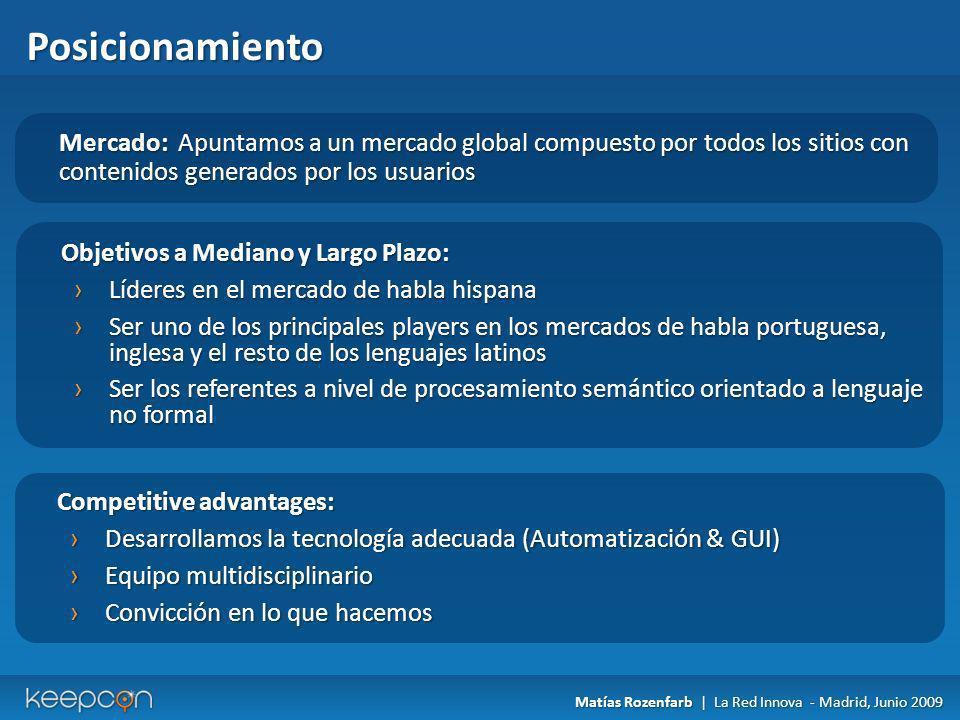 Posicionamiento Mercado: Apuntamos a un mercado global compuesto por todos los sitios con contenidos generados por los usuarios Objetivos a Mediano y
