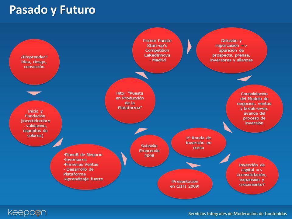Pasado y Futuro Servicios Integrales de Moderación de Contenidos ¿Emprender? Idea, riesgo, convicción Inicio y Fundación (incertidumbre, validación, e