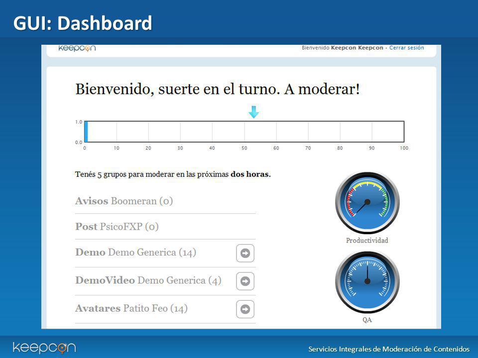 GUI: Dashboard Servicios Integrales de Moderación de Contenidos