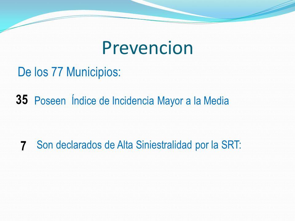 Obligaciones de Prevencion Todos los municipios deben contar con: Servicio de Higiene y Seguridad en el Trabajo: Decreto 1.338 Servicio de Medicina Laboral > 150 trabajadores: Decreto 1.338