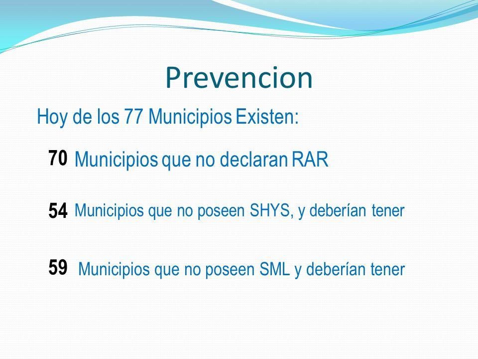 Prevencion De los 77 Municipios: 7 Poseen Índice de Incidencia Mayor a la Media Son declarados de Alta Siniestralidad por la SRT: 35
