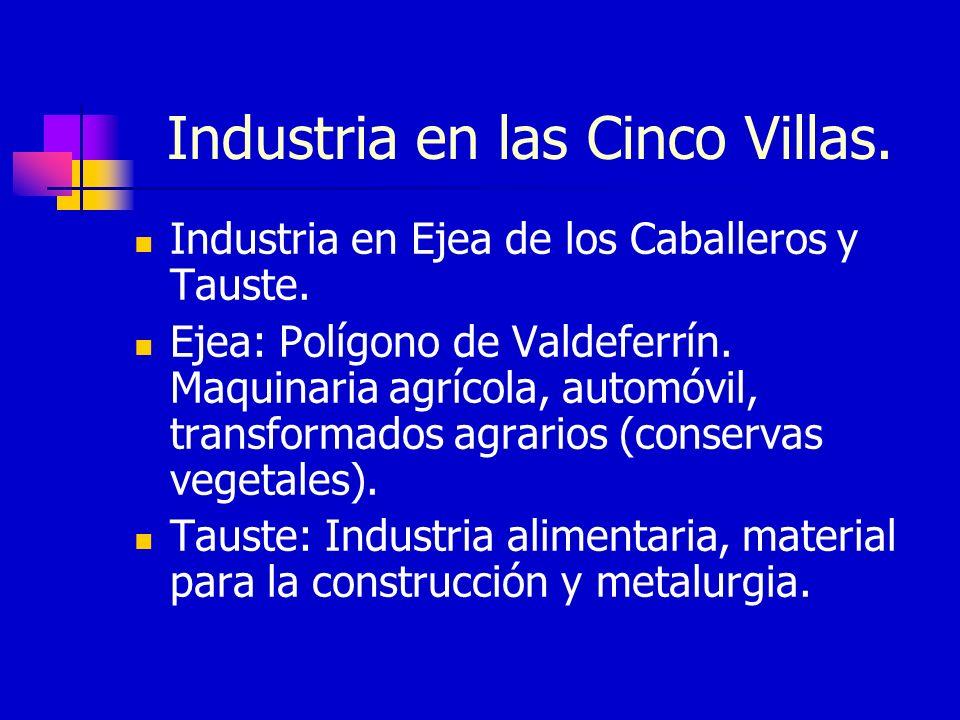 Industria en las Cinco Villas.Industria en Ejea de los Caballeros y Tauste.