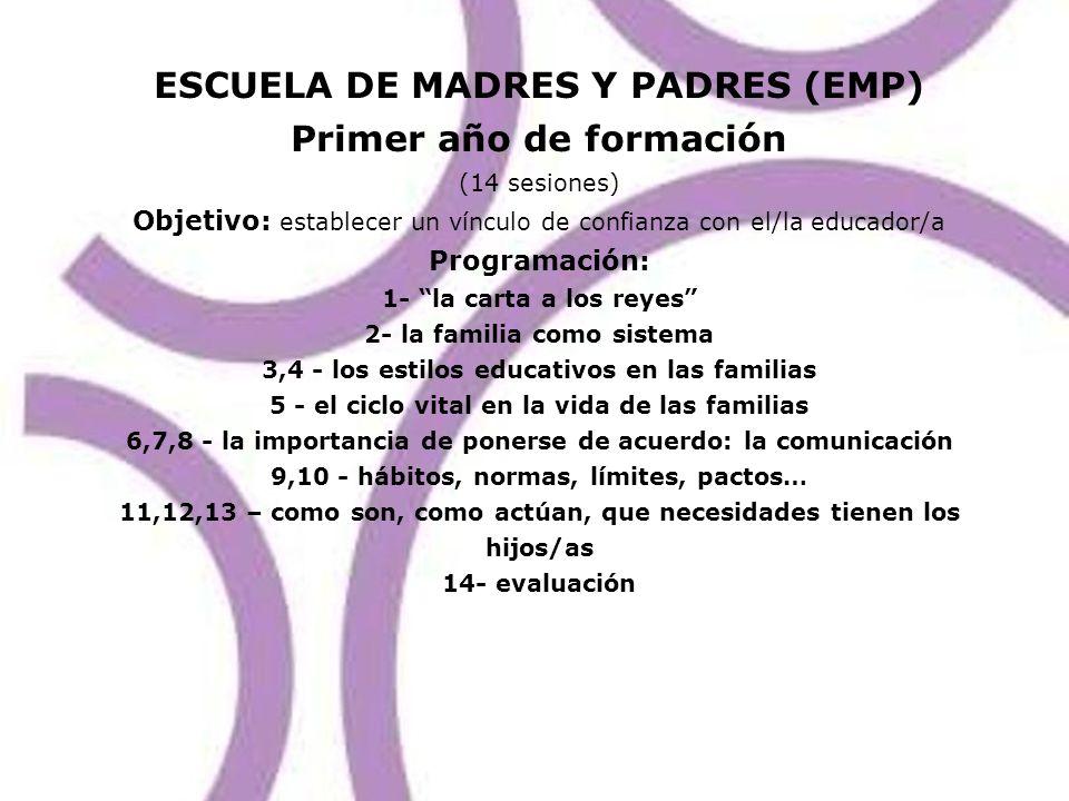 ESCUELA DE MADRES Y PADRES (EMP) Primer año de formación (14 sesiones) Objetivo: establecer un vínculo de confianza con el/la educador/a Programación: