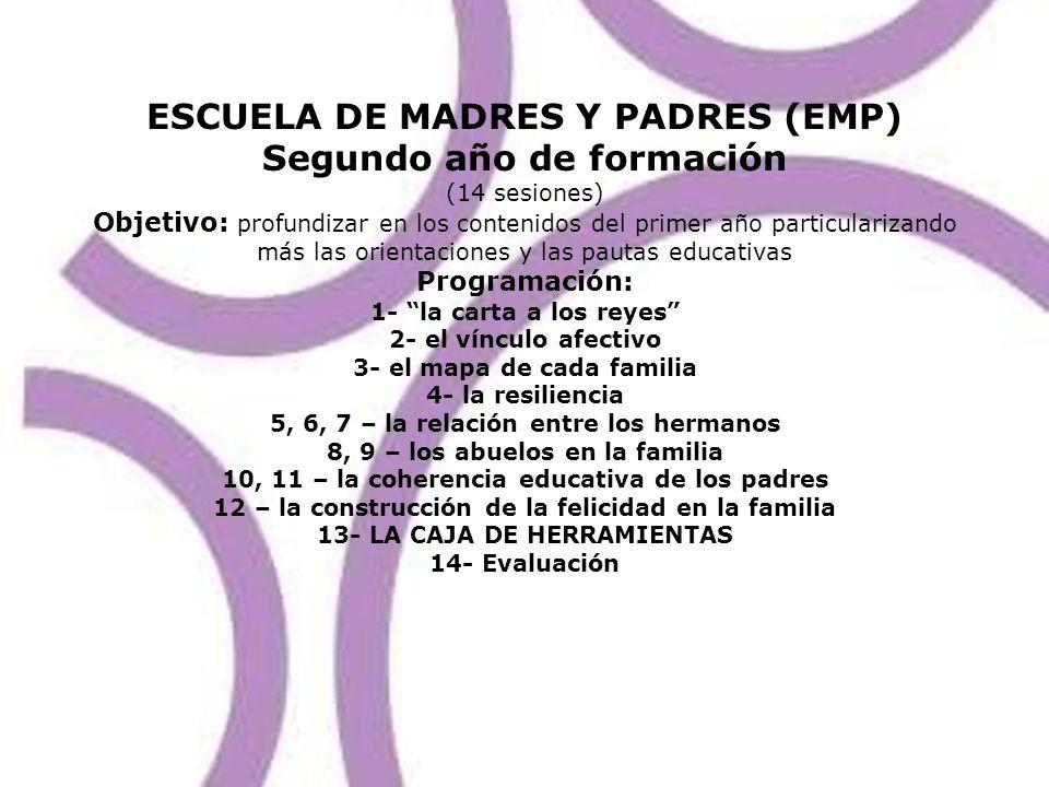 ESCUELA DE MADRES Y PADRES (EMP) Segundo año de formación (14 sesiones) Objetivo: profundizar en los contenidos del primer año particularizando más la