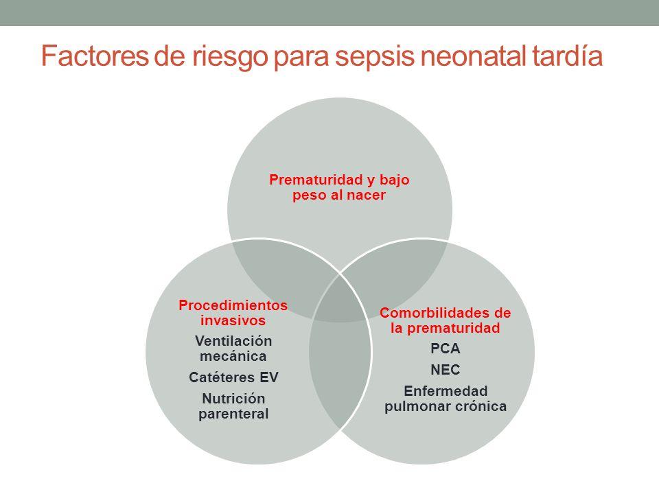 Factores de riesgo para sepsis neonatal tardía Prematuridad y bajo peso al nacer Comorbilidades de la prematuridad PCA NEC Enfermedad pulmonar crónica
