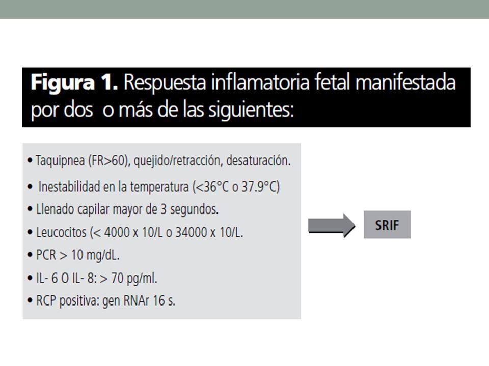 Etiología: sepsis neonatal temprana en USA Falciglia G, Hageman JR, Schreiber M and Alexander K.