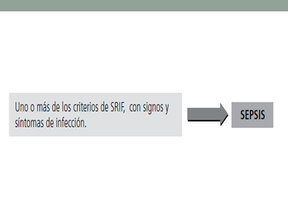 SEPSIS De acuerdo al momento de la clínica: Sepsis precoz Sepsis tardía De acuerdo al posible lugar de contagio: Sepsis nosocomial Sepsis comunitaria