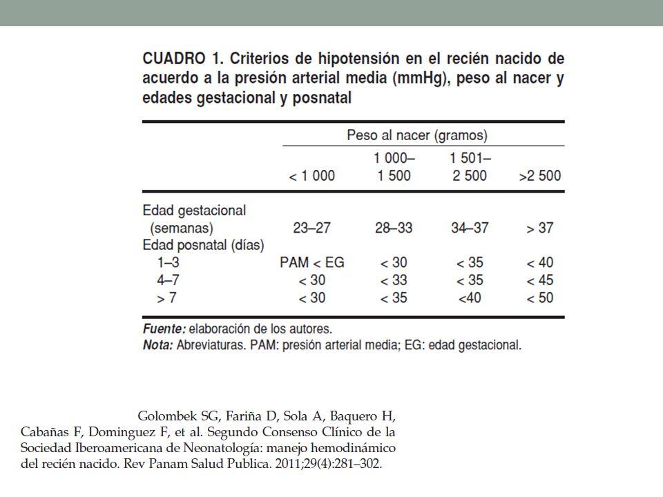 Arch Dis Child Fetal Neonatal Ed 2011, 96:F4-F8. doi:10.1136/adc.200 9.178483