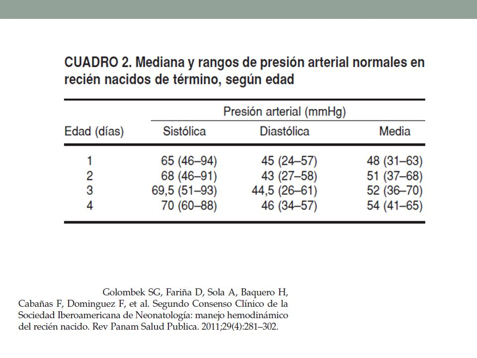 Diagnostic Value of Cytokines and C-reactive Protein in the First 24 Hours of Neonatal Sepsis Laborada G, el al.
