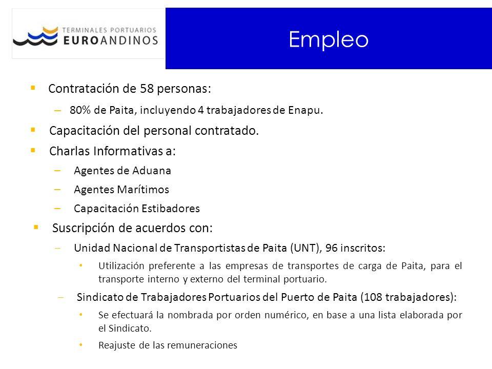 Empleo Contratación de 58 personas: – 80% de Paita, incluyendo 4 trabajadores de Enapu. Capacitación del personal contratado. Charlas Informativas a: