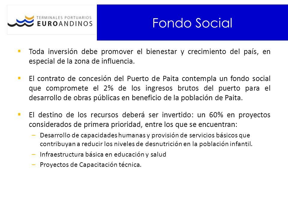 Fondo Social Toda inversión debe promover el bienestar y crecimiento del país, en especial de la zona de influencia. El contrato de concesión del Puer