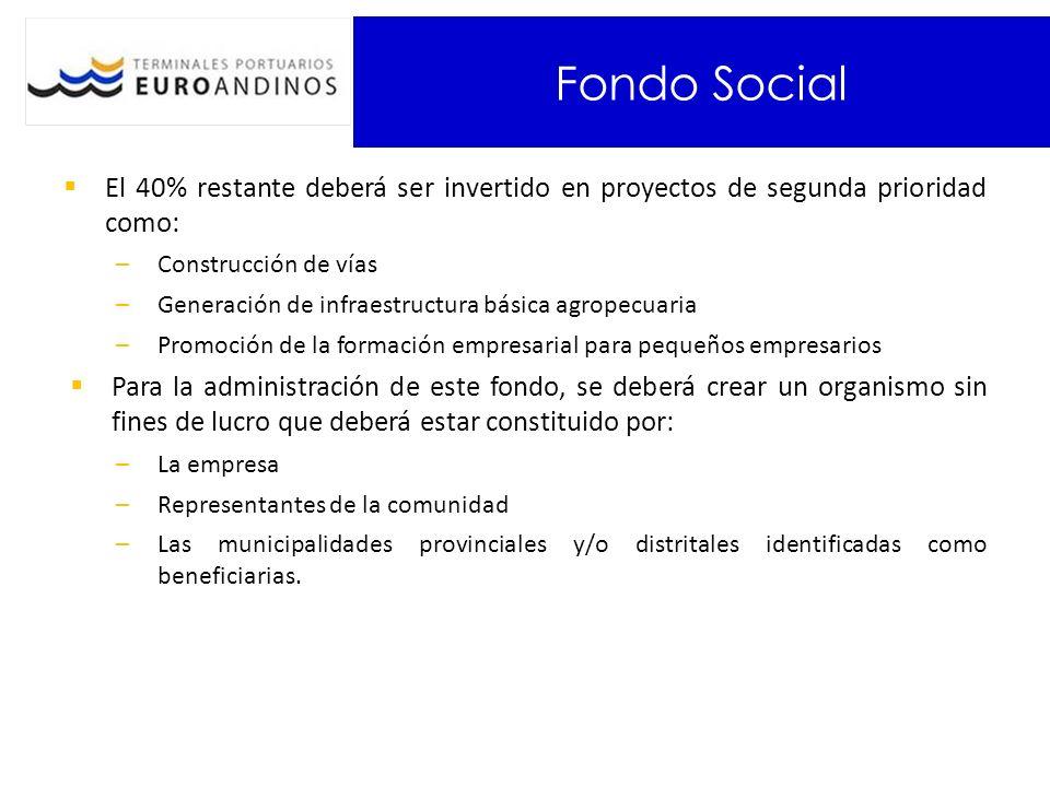 Fondo Social El 40% restante deberá ser invertido en proyectos de segunda prioridad como: –Construcción de vías –Generación de infraestructura básica