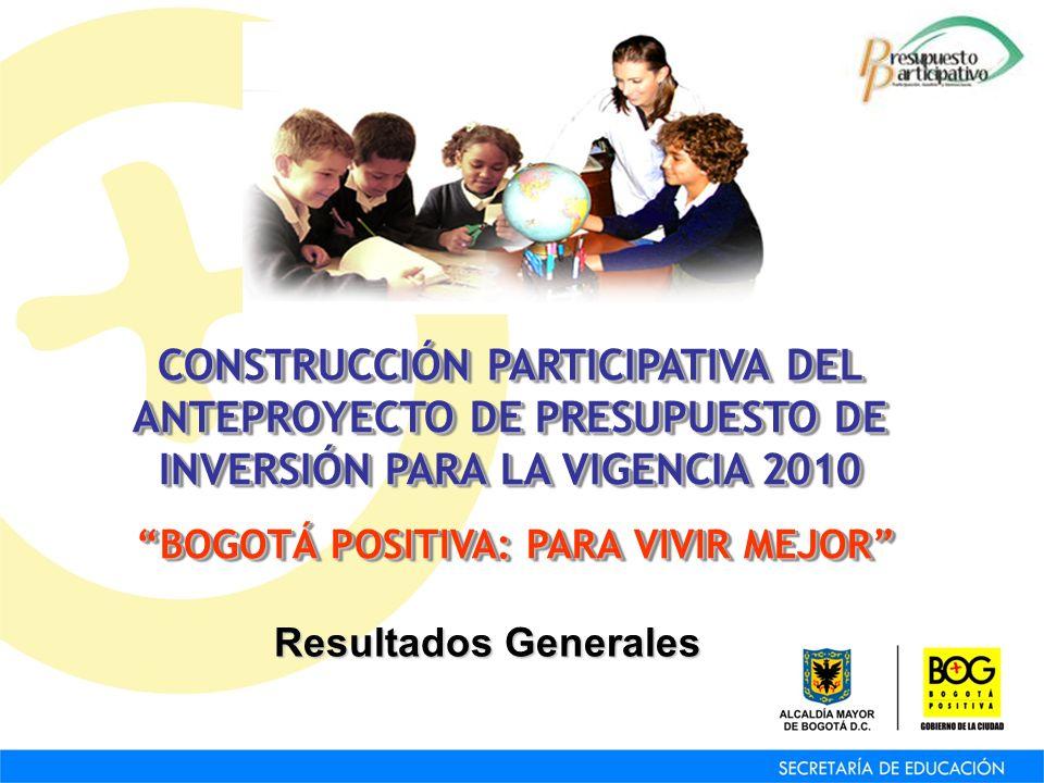 Resultados Generales CONSTRUCCIÓN PARTICIPATIVA DEL ANTEPROYECTO DE PRESUPUESTO DE INVERSIÓN PARA LA VIGENCIA 2010 BOGOTÁ POSITIVA: PARA VIVIR MEJOR B
