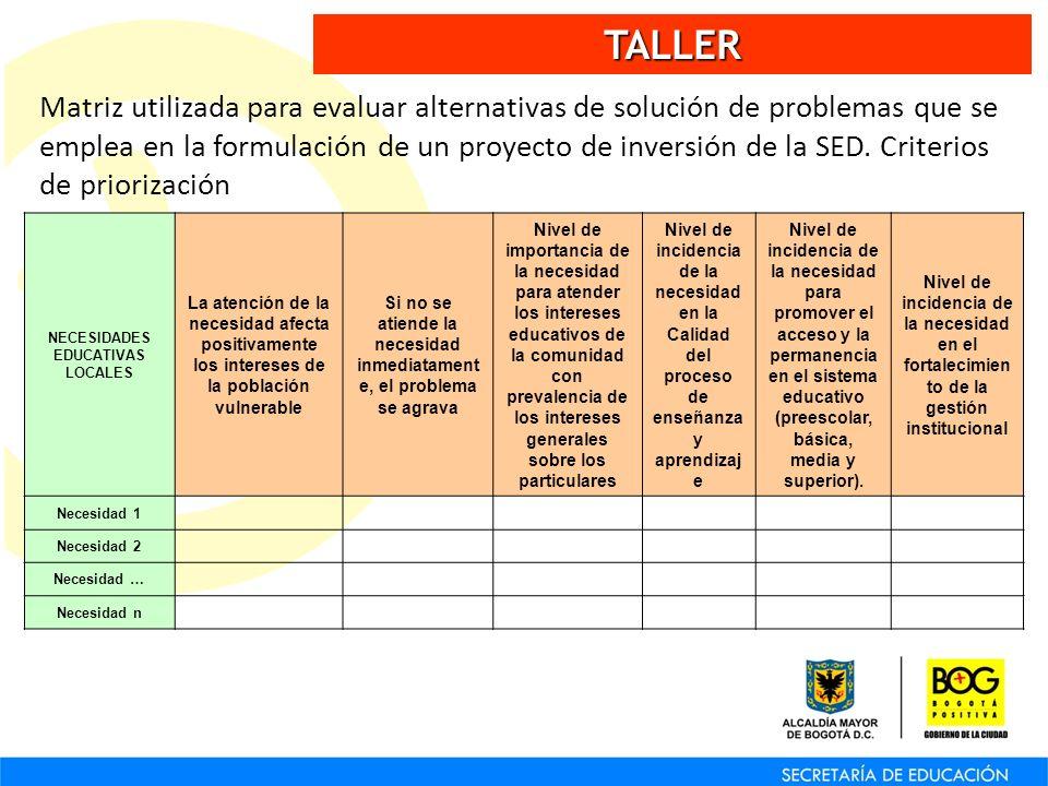 TALLER Matriz utilizada para evaluar alternativas de solución de problemas que se emplea en la formulación de un proyecto de inversión de la SED. Crit