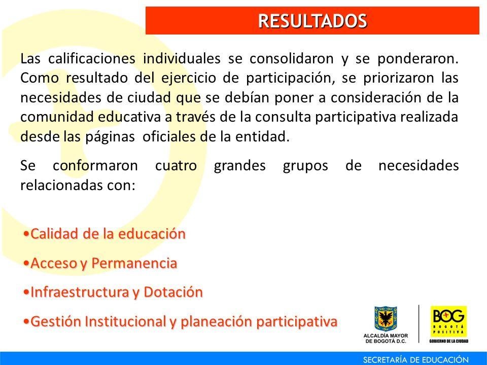 RESULTADOS Calidad de la educaciónCalidad de la educación Acceso y PermanenciaAcceso y Permanencia Infraestructura y DotaciónInfraestructura y Dotació