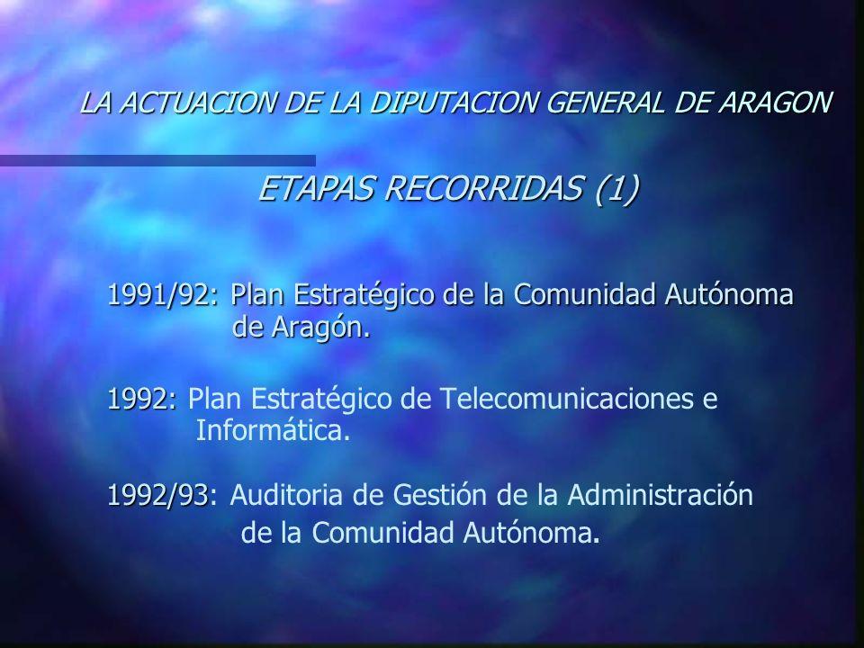 LA ACTUACION DE LA DIPUTACION GENERAL DE ARAGON ETAPAS RECORRIDAS (1) 1991/92: Plan Estratégico de la Comunidad Autónoma de Aragón.