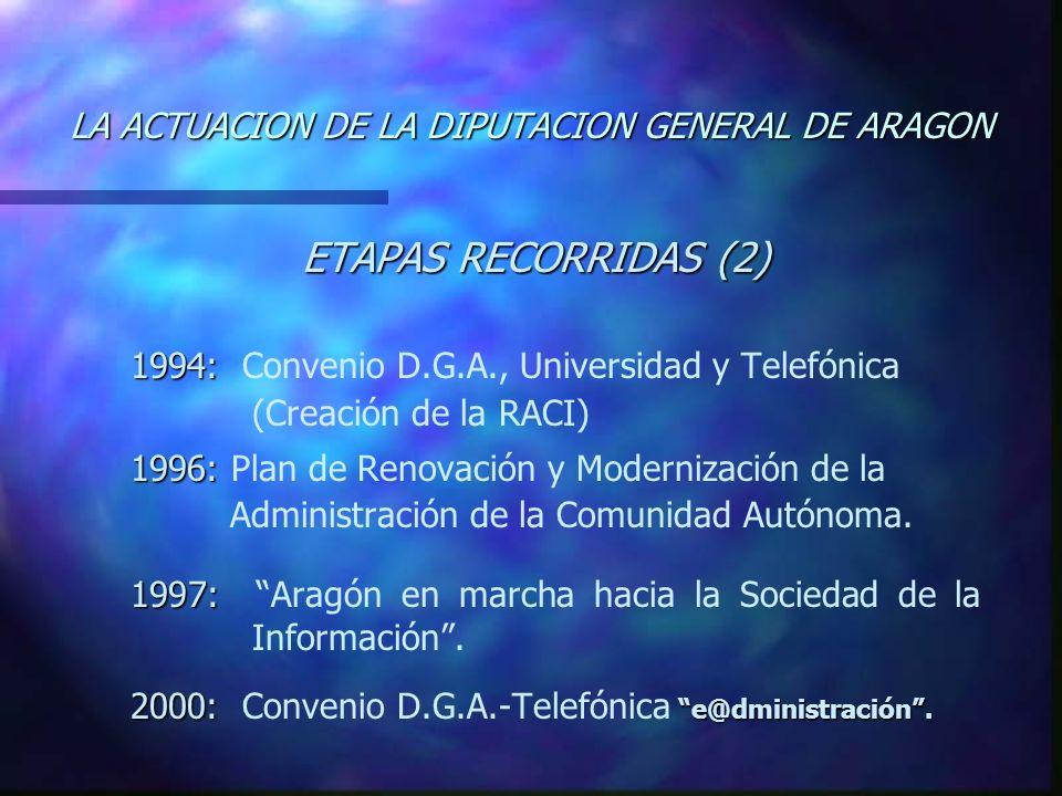 LA ACTUACION DE LA DIPUTACION GENERAL DE ARAGON ETAPAS RECORRIDAS (2) 1994: 1994: Convenio D.G.A., Universidad y Telefónica (Creación de la RACI) 1996: 1996: Plan de Renovación y Modernización de la Administración de la Comunidad Autónoma.