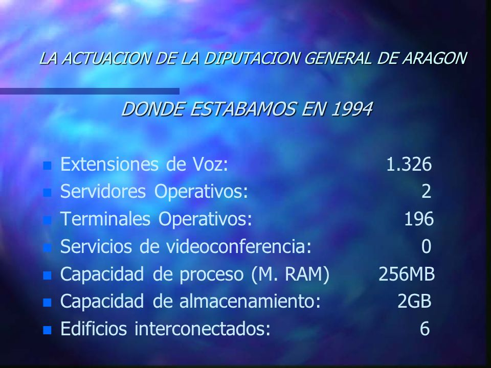 LA ACTUACION DE LA DIPUTACION GENERAL DE ARAGON DONDE ESTABAMOS EN 1994 n n Extensiones de Voz:1.326 n n Servidores Operativos: 2 n n Terminales Operativos: 196 n n Servicios de videoconferencia: 0 n n Capacidad de proceso (M.