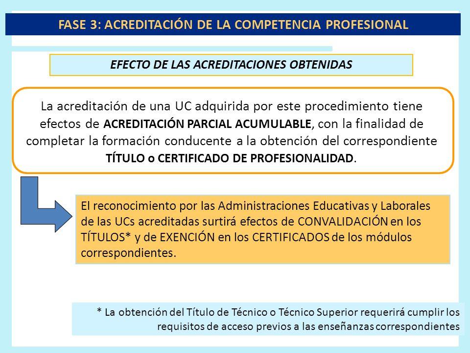 FASE 3: ACREDITACIÓN DE LA COMPETENCIA PROFESIONAL El reconocimiento por las Administraciones Educativas y Laborales de las UCs acreditadas surtirá ef