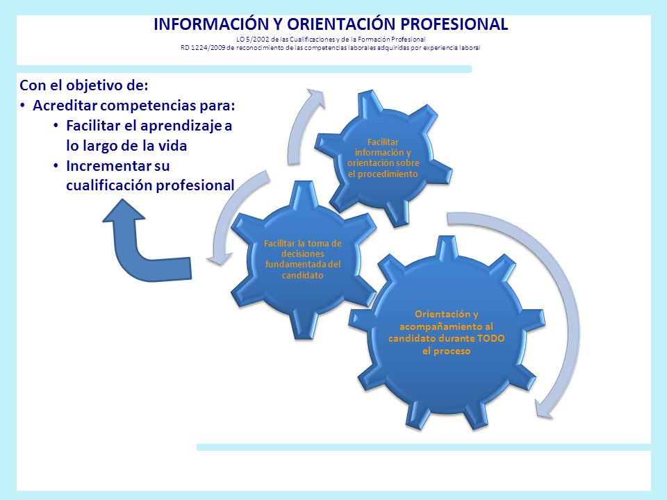 Orientación y acompañamiento al candidato durante TODO el proceso Facilitar la toma de decisiones fundamentada del candidato Facilitar información y o