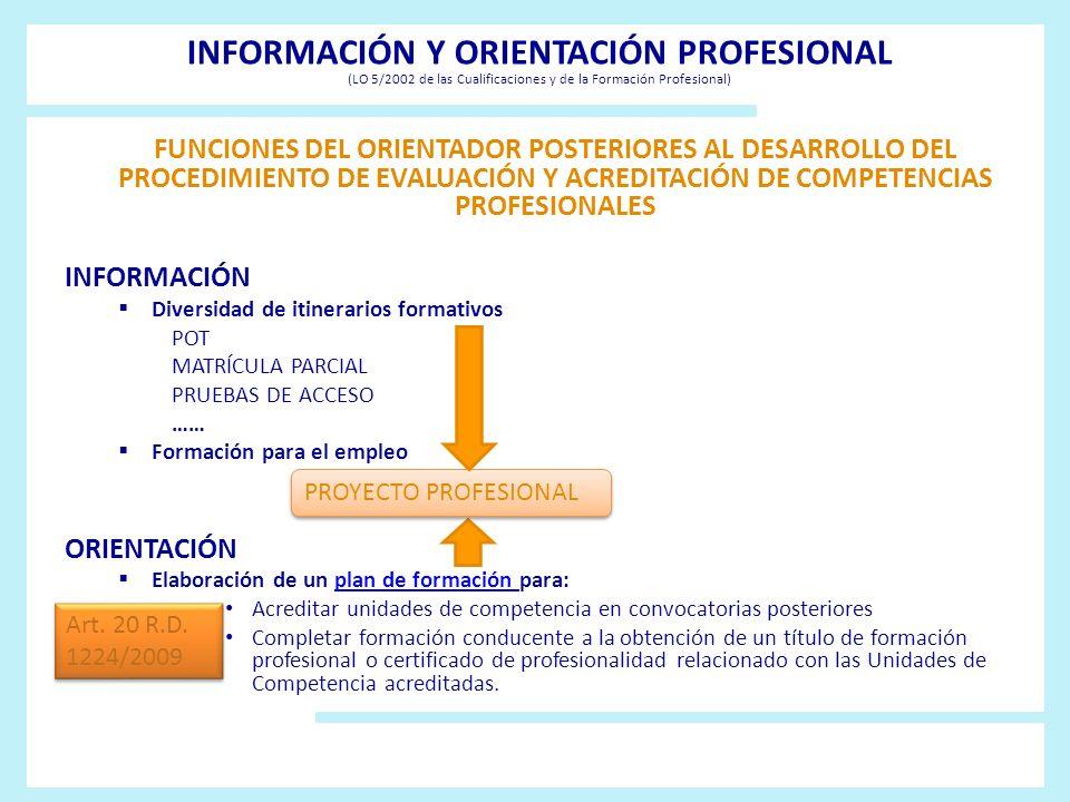 INFORMACIÓN Y ORIENTACIÓN PROFESIONAL (LO 5/2002 de las Cualificaciones y de la Formación Profesional) FUNCIONES DEL ORIENTADOR POSTERIORES AL DESARRO