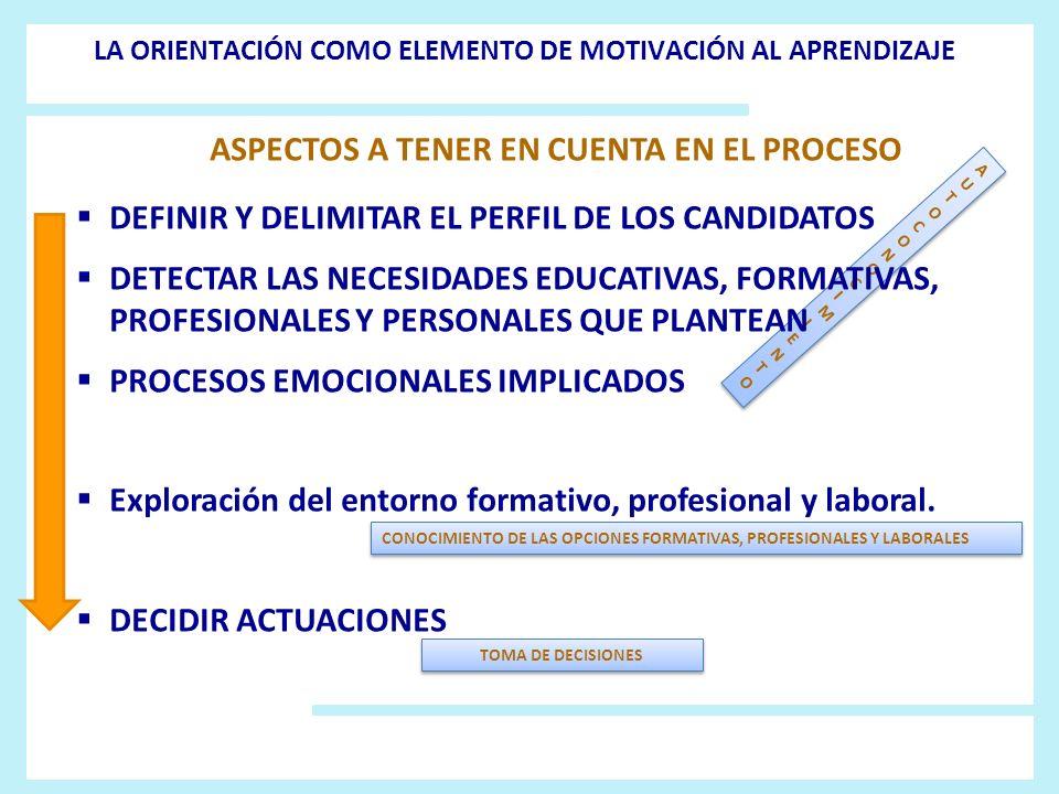 DEFINIR Y DELIMITAR EL PERFIL DE LOS CANDIDATOS Cuenta o no con experiencia laboral y/o formación que responda a las unidades de competencia convocadas en el procedimiento.