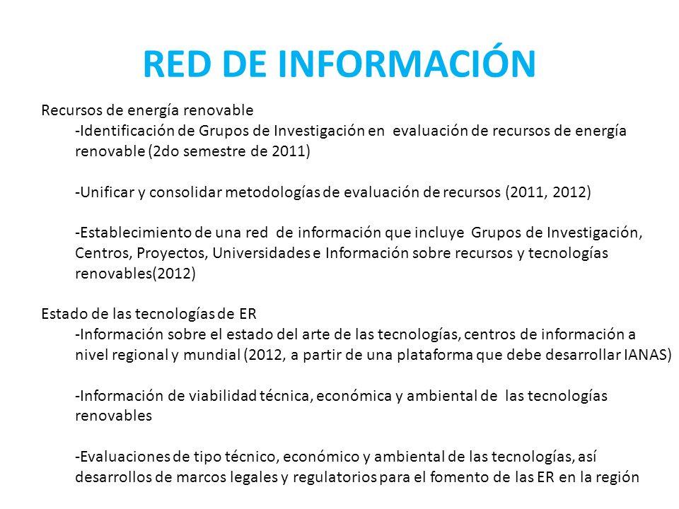 RED DE INFORMACIÓN Recursos de energía renovable -Identificación de Grupos de Investigación en evaluación de recursos de energía renovable (2do semestre de 2011) -Unificar y consolidar metodologías de evaluación de recursos (2011, 2012) -Establecimiento de una red de información que incluye Grupos de Investigación, Centros, Proyectos, Universidades e Información sobre recursos y tecnologías renovables(2012) Estado de las tecnologías de ER -Información sobre el estado del arte de las tecnologías, centros de información a nivel regional y mundial (2012, a partir de una plataforma que debe desarrollar IANAS) -Información de viabilidad técnica, económica y ambiental de las tecnologías renovables -Evaluaciones de tipo técnico, económico y ambiental de las tecnologías, así desarrollos de marcos legales y regulatorios para el fomento de las ER en la región