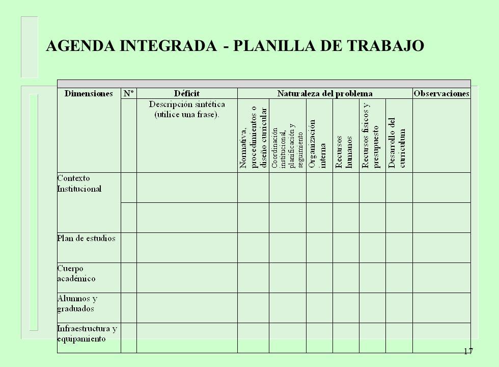 17 AGENDA INTEGRADA - PLANILLA DE TRABAJO