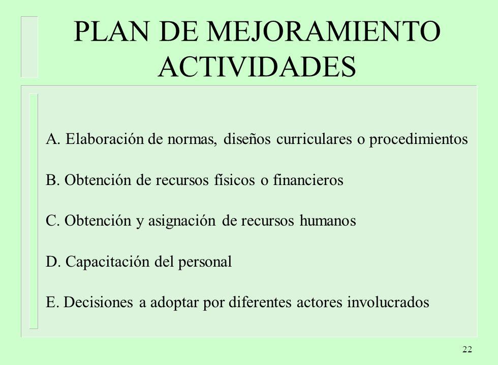 22 PLAN DE MEJORAMIENTO ACTIVIDADES A.